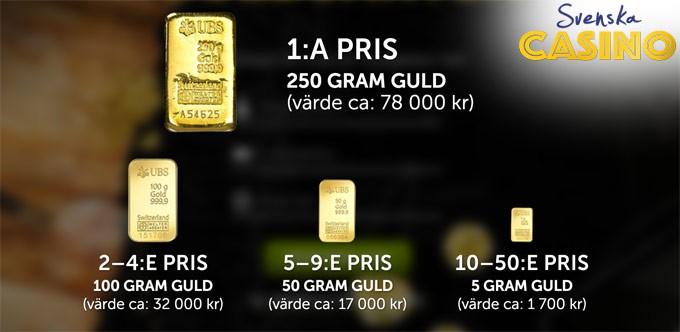comeon guld tävling