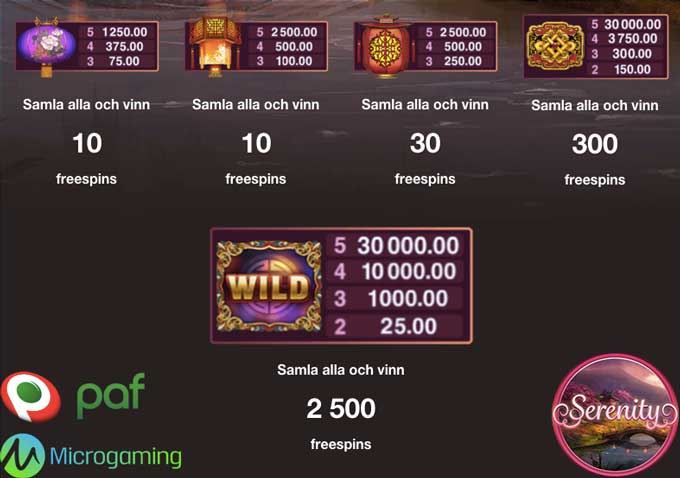 svenska casino serenity paf microgaming